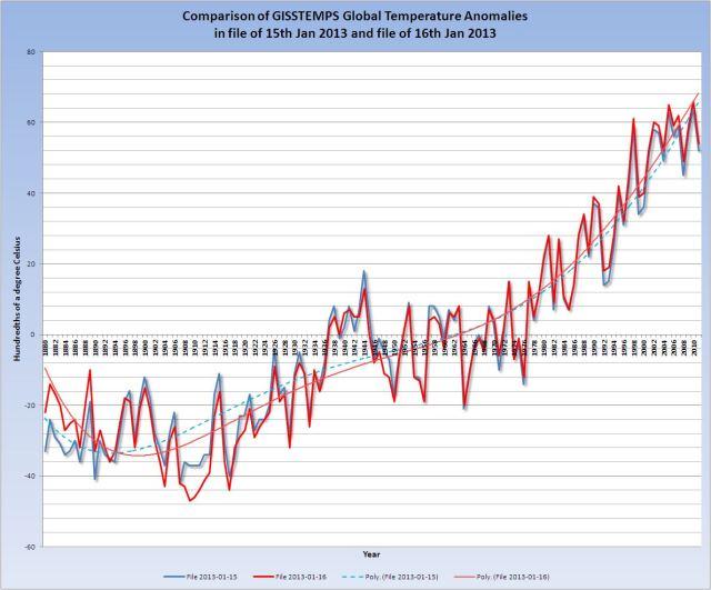 GISS_20130115-56_Compare